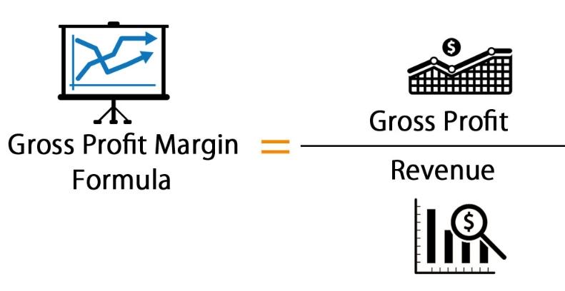 hệ số biên lợi nhuận gộp